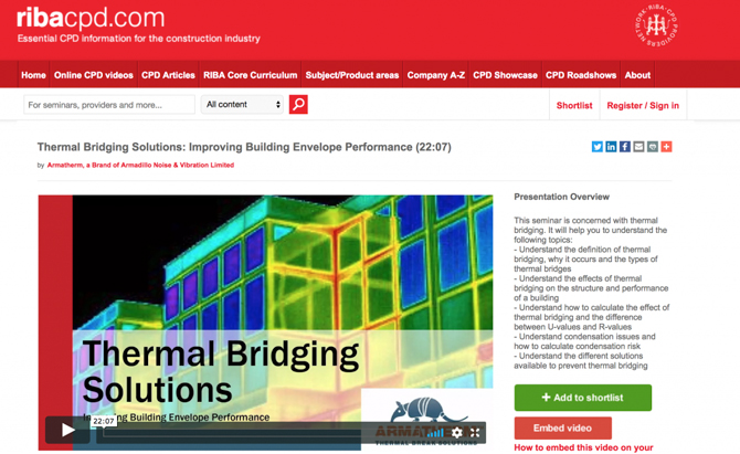 thermal bridging solutions